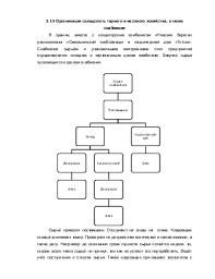 Организация складского тарного и весового хозяйства а также  Организация складского тарного и весового хозяйства а также снабжения