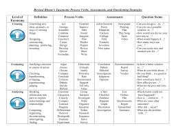 Revised Bloom S Taxonomy Process Verbs Assessments And