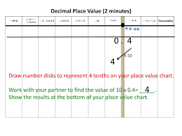 Draw Place Value Disks On The Place Value Chart Ppt Grade 5 Module 1 Topic A Multiplicative Patterns On