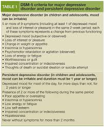 Persistent Depressive Disorder Dysthymia And Chronic