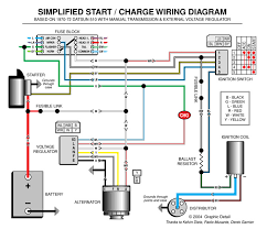 how to wire a lucas alternator diagram images alternator wiring chevy starter wiring diagram on battery to alternator