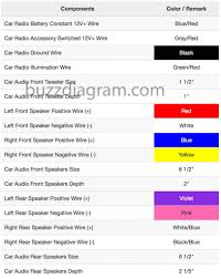 aspen radio wiring diagram honda element door wiring harness 302 2014 mazda 3 speaker wire colors at 2012 Mazda 3 Radio Wiring Diagram