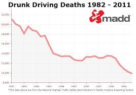 Drink - Savidge Poster Driving