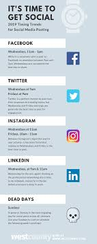 Best Times To Post On Social Media In 2019 West County Net