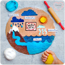 WATER CYCLE Kids Activities | Montessori From The <b>Heart</b>