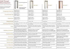 Metal Detector Comparison Chart Garrett Walk Through Comparison Chart