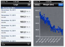 A Simple App To Keep Track Of Your Weight Weight Recorder Sharechair