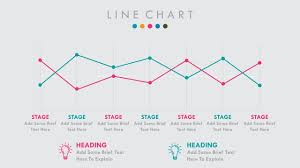 Powerpoint Charts Tutorial Powerpoint Line Chart Animation Tutorial
