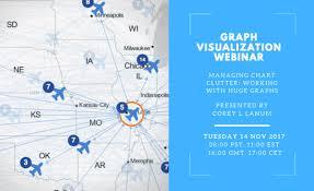 Webinar Managing Visualization Chart Clutter Cambridge