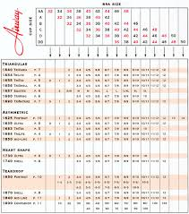 Airway Breast Form Chart Wph