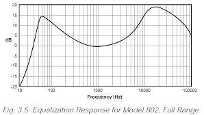 bose 802. bose 802 pip.jpg (106.85 kb, 960x544 - viewed 2801 times.) bose