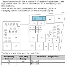 2012 ford focus fuse box diagram 2012 ford focus fuse box diagram 2005 Ford Focus Wiring Diagram 2006 ford focus fuse box diagram lovely focus st fuse box diagram 2012 ford focus fuse