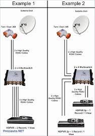 direct tv satellite dish wiring diagram unique direct tv satellite direct tv satellite dish wiring diagram best of rv satellite wiring diagram simple direct tv satellite