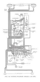 wiring diagrams jeep cj3a great installation of wiring diagram • willys jeep wiring diagrams jeep surrey rh jeepsurreygala com cherokee wiring diagram willys jeep wiring diagram