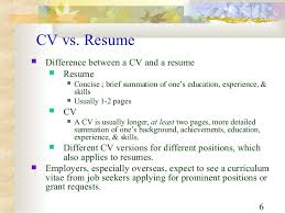 Curriculum Vitae Vs Resume - Best Template Collection
