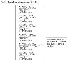 The Scientific Gear Blog Density Measurement