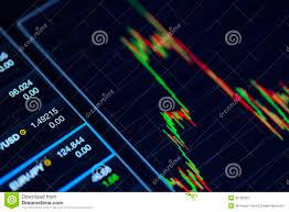 Technical Analysis Chart Stock Image Image Of Analysis
