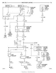 99 jeep wiring diagrams wiring diagram library 14 perfect jeep tj light switch wiring diagram images quake relief unicell wiring diagram jeep tj