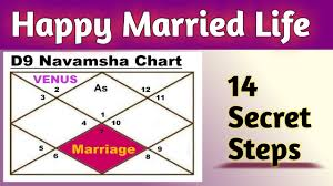 Navamsa Chart Prediction For Marriage Happy Married Life In Astrology Vedic Raj Astrology For
