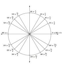 Positive And Negative Angles On A Unit Circle Dummies