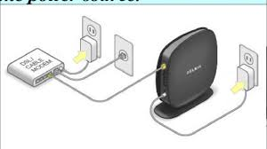 belkin router technical support install belkin router without belkin wireless router setup at Belkin Network Diagram