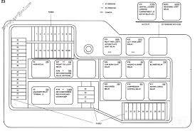1996 bmw z3 fuse box diagram wiring diagram user