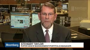 Eaton Vance Management Eaton Vances Taylor On Fed Inflation Bond Yields