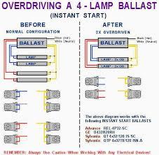 sylvania electronic ballast wiring diagram wiring diagram blog sylvania electronic ballast wiring diagram t8 electronic ballast wiring diagram wiring diagram