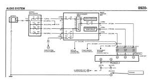 mazda tribute wiring diagram mazda 626 wiring diagram pdf at 2001 Mazda Millenia Wiring Diagram