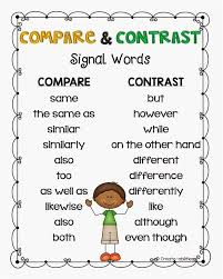 there are two general formats for compare and contrast papers  here i present to you some examples on compare and contrast essay topics for middle school