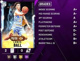 Lamelo's brother, lonzo is an nba point guard, while his other brother. Nba 2k20 Myteam Leap Year Lonzo Ball Operation Sports