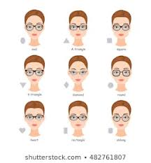 Glasses And Face Shape Chart