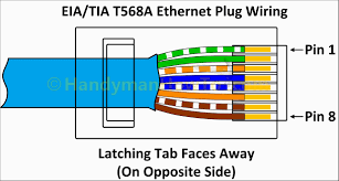 ether  wall socket – mysukmana info likewise  in addition Ether  Wall Socket Wiring Diagram Luxury 13 7   hastalavista me further Rj45 Wall socket Wiring Diagram Rj11 Phone to Rj45 Jack together with Rj45 Wall Socket Wiring Diagram Throughout  work Hbphelp Me Cat5e as well work Jack Wiring Diagram   Trusted Wiring Diagrams furthermore Ether  Wall Wiring   DATA Wiring Diagrams • likewise  additionally Wiring Diagram Ether  Wall Jack New How To Wire A Cat6 Rj45 also Ether  Wall Socket Wiring Diagram Inspirational How To Install An moreover Nice Home Ether  Wiring Diagram Gallery Electrical Circuit. on ethernet wall socket wiring diagram