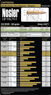 325 Winchester Short Magnum Wsm Load Data Nosler