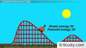 conservation of mechanical energy lesson transcript study com
