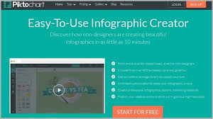 How To Make An Infographic In Word Infographic Maker Guide 20 Cool Infographic Creator Tools That Will