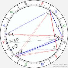 Geek Zodiac Chart Stacy Haiduk Birth Chart Horoscope Date Of Birth Astro