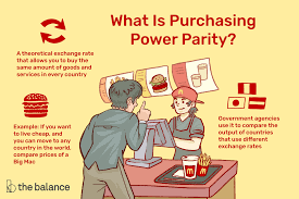 How To Calculate And Use Purchasing Power Parity Ppp