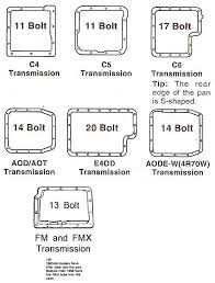 identifying ford automatic transmissions mechanic s corner ford identifying ford automatic transmissions