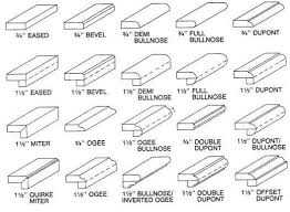 full bullnose half bullnose flat eased eased edge bevel top radius top laminated countertop ogee edge dupont beveled processed and polished or