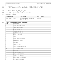 Dmv insurance codes and company contacts. Https Finance Ky Gov Services Eprocurement Documents Medicaid 20enterprise 20management 20system 20and 20fiscal 20agent 20replacement Ky Mmis Code Value Manual Refresh V5 4 10 29 2009 Pdf