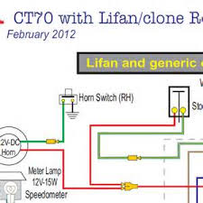 lifan 50cc wiring diagram images 125cc 4 wheeler wiring diagram lifan wiring diagram lifan circuit and schematic wiring