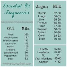 Young Living Oil Frequency Chart Pin On How Essential Oils Work