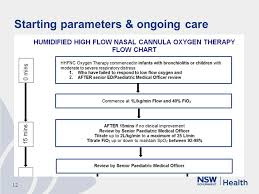 High Flow Nasal Cannula Fio2 Chart Guideline For Metropolitan Paediatric Wards Emergency