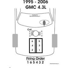 gmc jimmy diagram spark plug wires picture questions answers i need a spark plug wire diagram i need a spark plug wire diagram