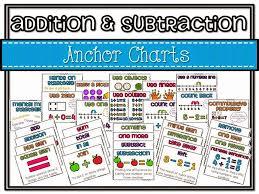 Math Anchor Charts Mrs Plemons Kindergarten