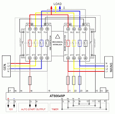 automatic transfer switch wiring diagram pdf throughout ats panel wiring diagram generator wiring diagram on techvi