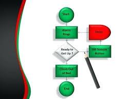 Ppt Flowchart Template Powerpoint Flow Diagram Template Basic Flow Chart Templates Format