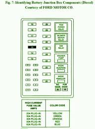 car wiring diagram page  2002 ford f250 battery junction fuse box diagram
