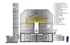 Image result for Regenerative oxidation furnace